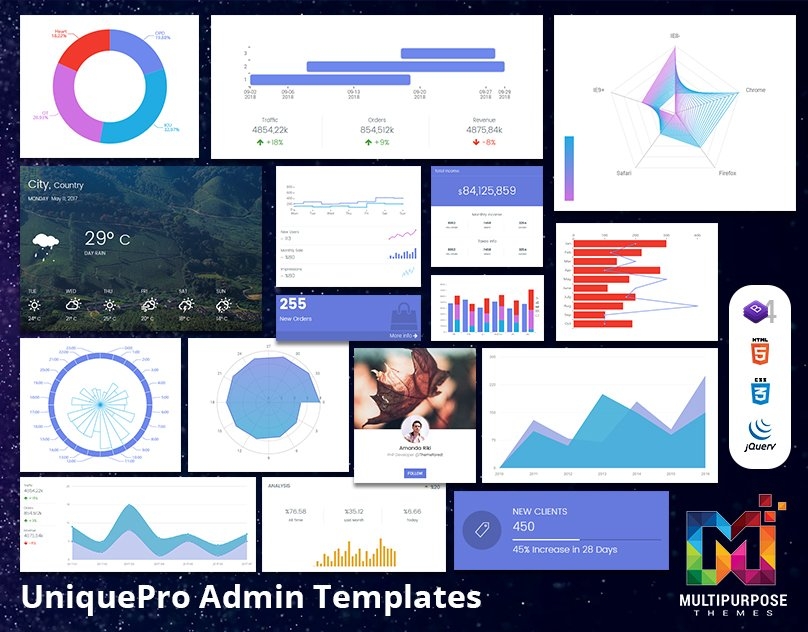 New Admin Launch!! Four Dashboard Added.  - Link: https://themeforest.net/item/uniquepro-admin-bootstrap-4-responsive-admin-templates-web-apps-dashboards/22719489… - #webdesign #frontend #Bootstrapgrid #uiuxdesigns #webdesigning #UX  #crm #CSS3