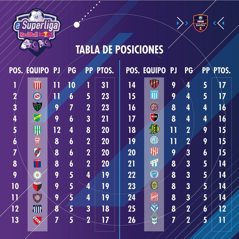 Superliga Argentina's photo on #AAAJ