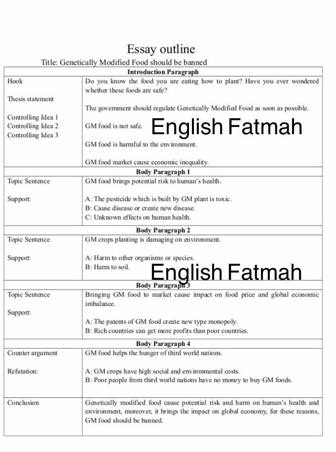 Proposal Essay  Essay On Photosynthesis also Corruption Essay In English  Hashtag On Twitter Analysis Essay Thesis Example