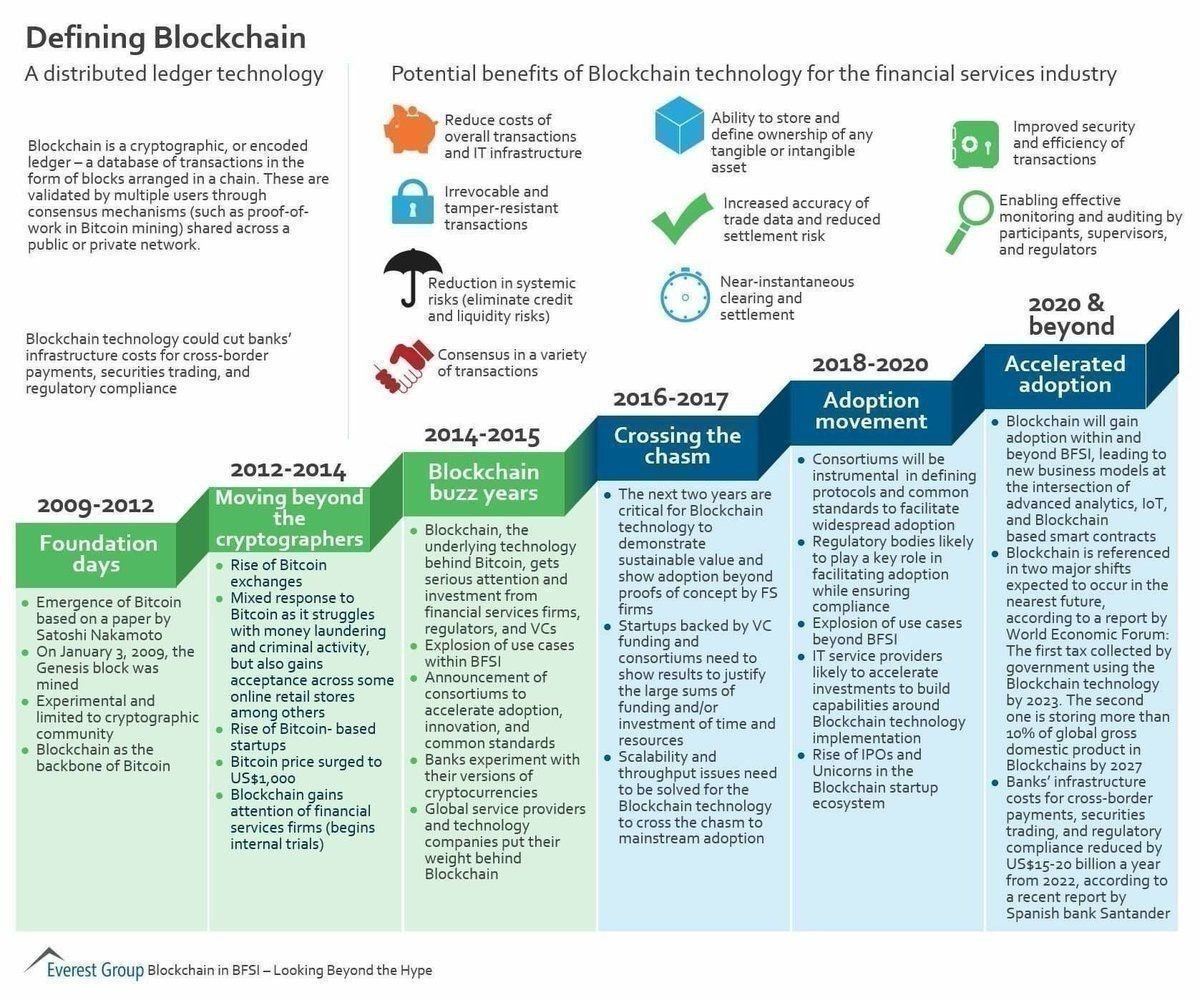 test Twitter Media - #Blockchain & #Bitcoin   #FinTech #IoT #SmartCity #startups #APIs #Security @Fisher85M @ravikikan @mclynd #DataScience #BigData #BTC #infosec #HealthTech #digital #Cybersecurity #cryptocurrency #Infographics HT @MikeQuindazzi #AI #IoT #BigData #infographic #ai #deeplearning CC: https://t.co/MGHVqKh6Ch