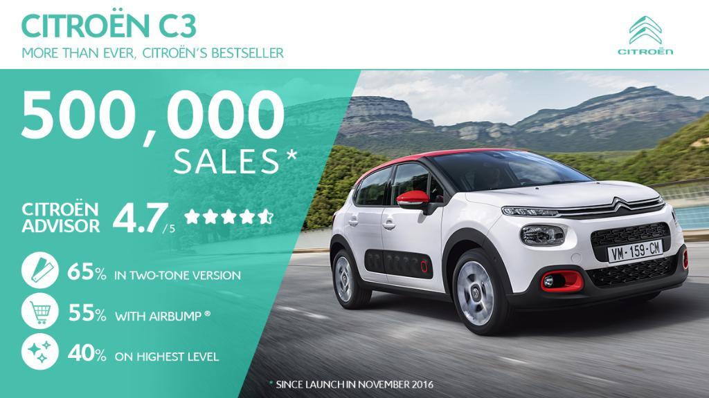 2016 - [Citroën] C3 III [B618] - Page 29 DzszXcYXgAEXyam