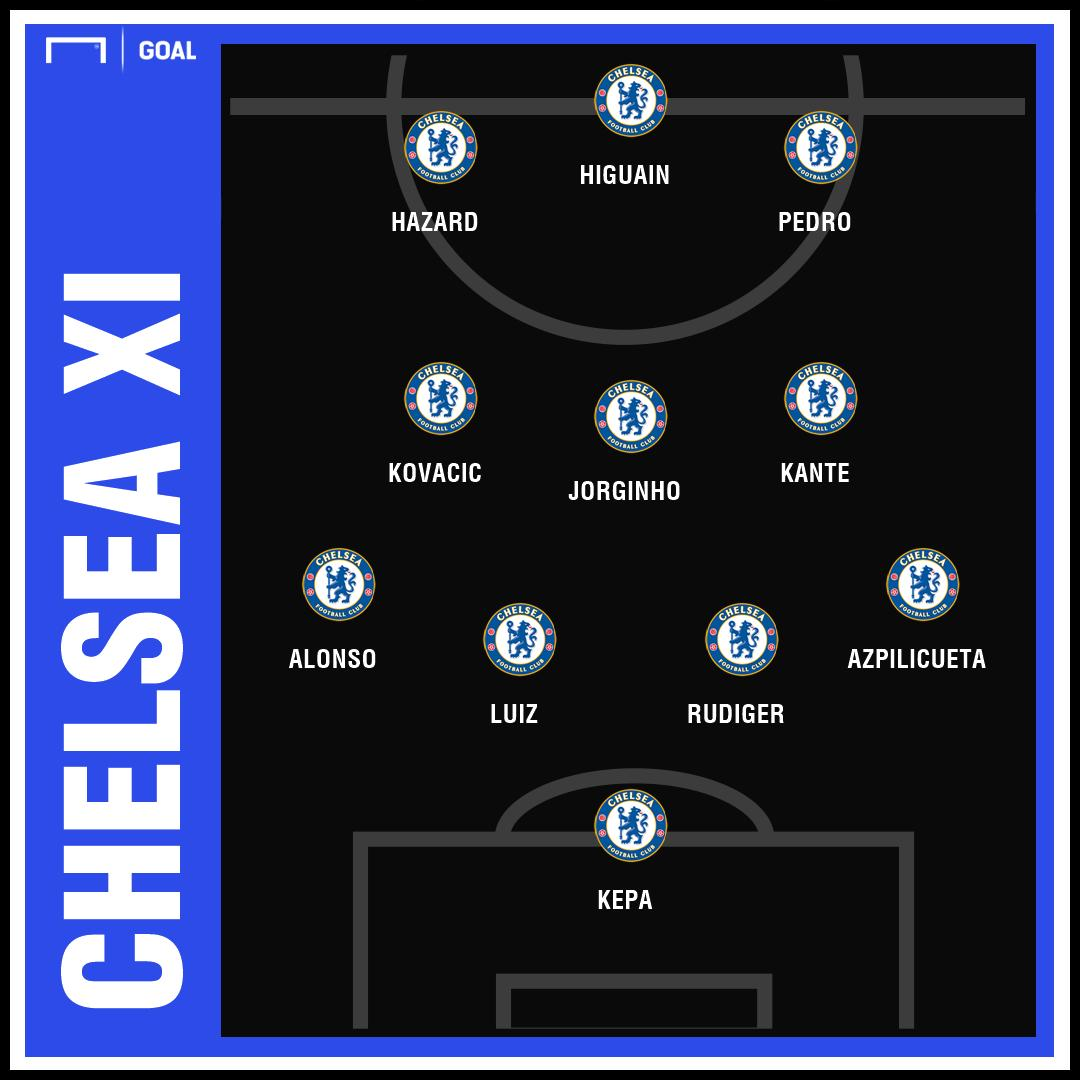 🔵💥🔴 ¡Se viene un partido ESPECTACULAR! ¿Se llevará el triunfo el Chelsea o el Manchter United?