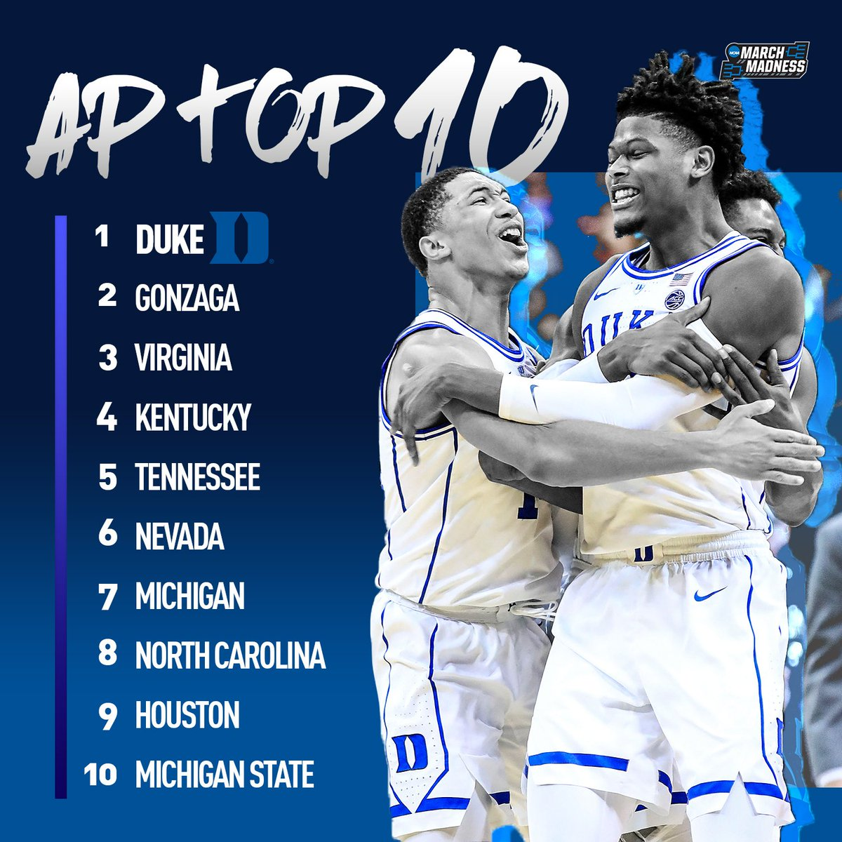 NCAA March Madness's photo on AP Poll