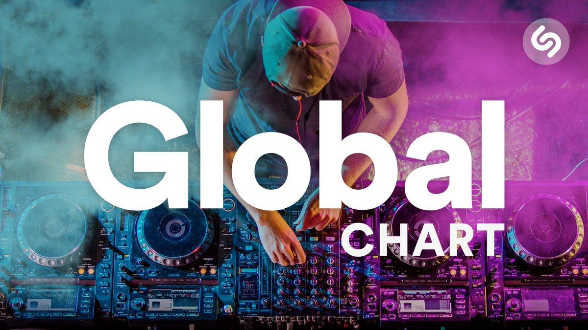 This week's top 10 artists on the #ShazamGlobalChart!! 🎶🎵  1⃣@CalvinHarris & @RagNBoneManUK  2⃣@avaoffici@ArianaGrandealav@MarkRonsona 3⃣  4@MileyCyrus⃣ &am@halseyp; @pedrocapo   @PanicAtTheDisco5⃣ @samsmithworld6⃣@NormaniKorde@ladygagai @deanlewismusic7⃣ 8⃣ &    9⃣ 🔟