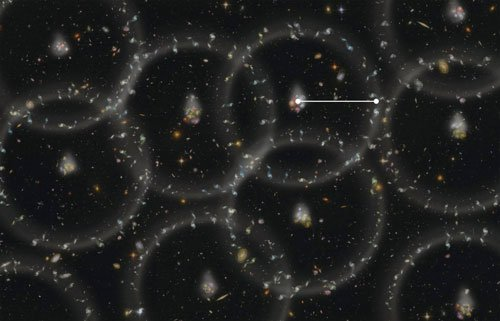 Chia-Hsun (Albert) Chuang from the #Kavli Institute for Particle Astrophysics and Cosmology (@KIPAC1) @Stanford @SLAClab explains how new computer simulations will be used to make sense of the vast treasure trove of data from the DESI Survey @desisurvey: ow.ly/AUWT30nKdGd