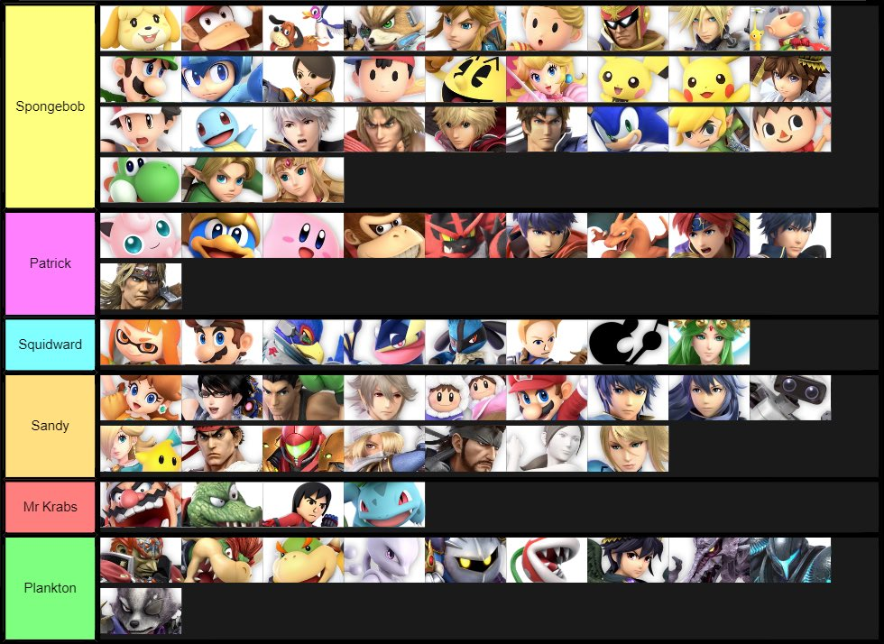 What spongebob character is each smash ultimate fighter? <br>http://pic.twitter.com/KBPmS6nwOU