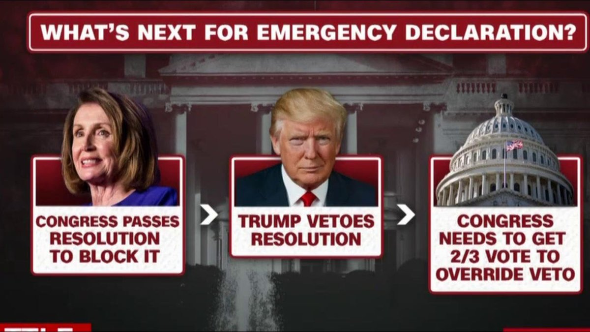 """What's next for President Trump's emergency declaration?  There are multiple challenges coming, from both Congress and the courts.  """"President Trump and his team are gearing up for battle, on all fronts,"""" reports @KristenhCNN from Florida.  https://cnn.it/2XdpGvI"""