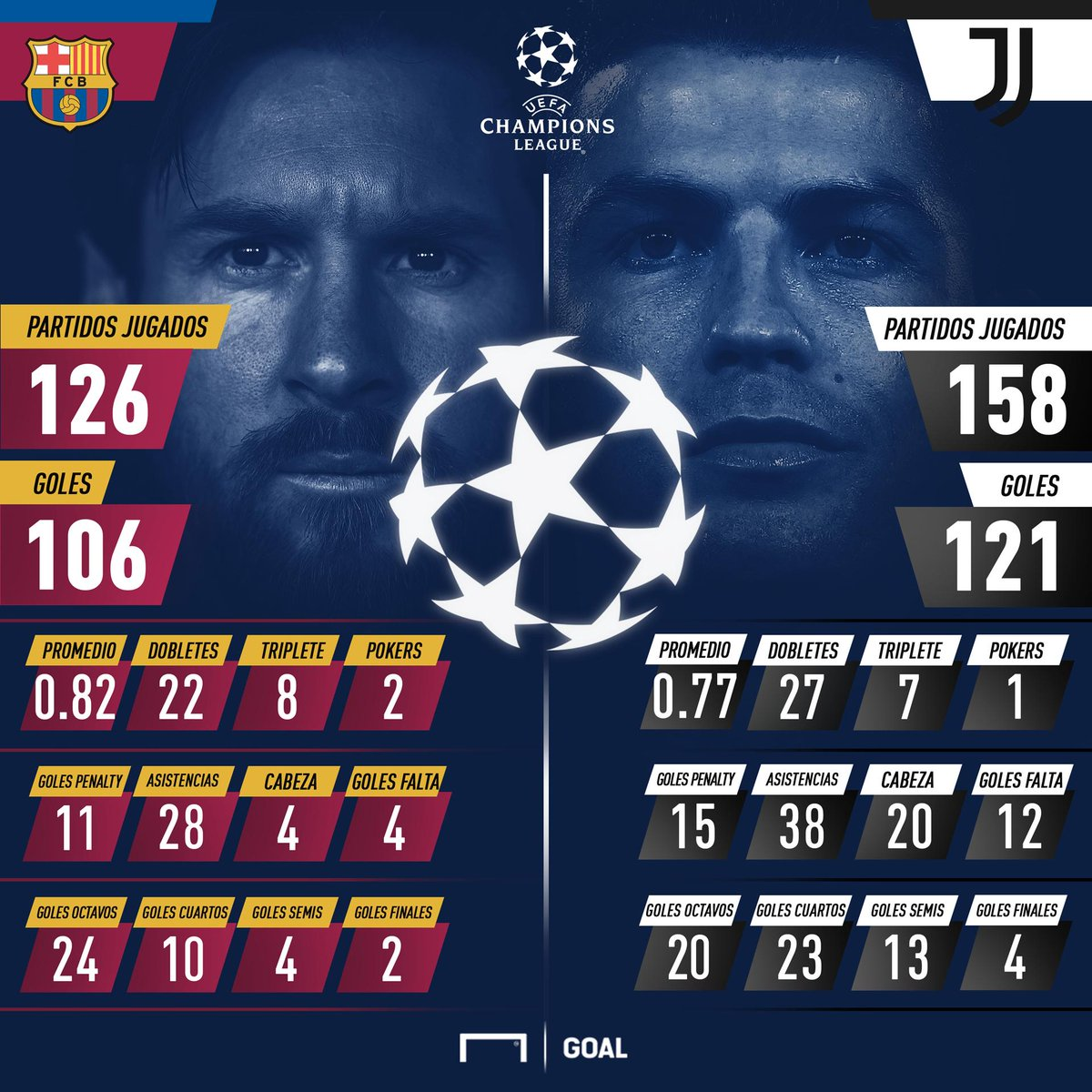 👑⚽ ¡Vuelve la Champions y vuelven los MEJORES de Europa. ¿Messi o Cristiano? #UCL