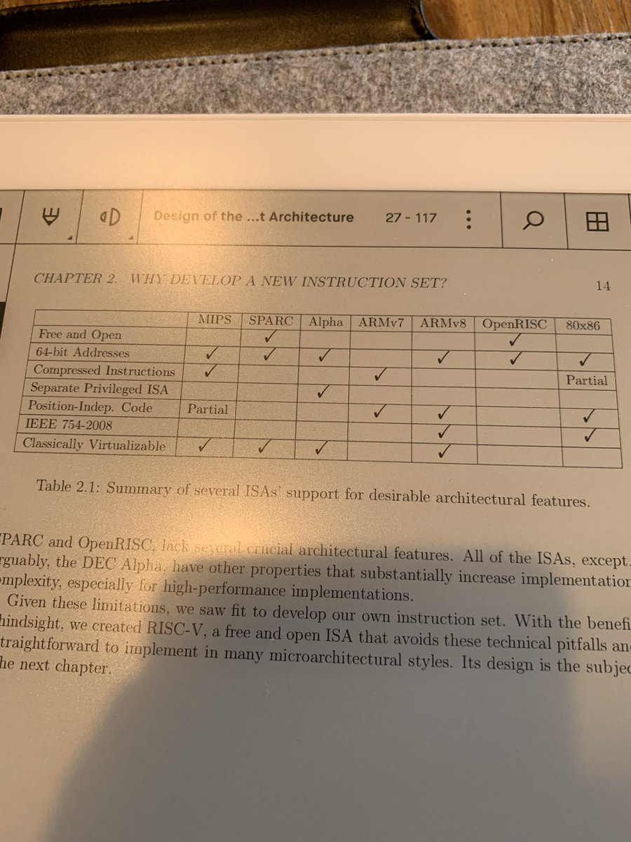 Jessie Frazelle On Twitter The Design Of The Risc V Instruction Set Architecture Is Fascinating And Verbose They Do A Full Break Down On The Why And What S Wrong With All The Existing