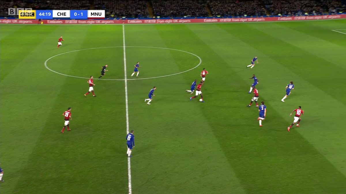 Made one. Scored one. #Pogba   Live @BBCOne   https://t.co/G4y2F9HxES #bbcfacup #facup #CHEMUN