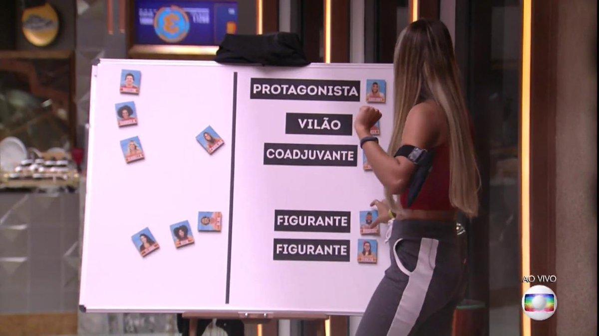 Big Brother Brasil's photo on Jogo da Discórdia