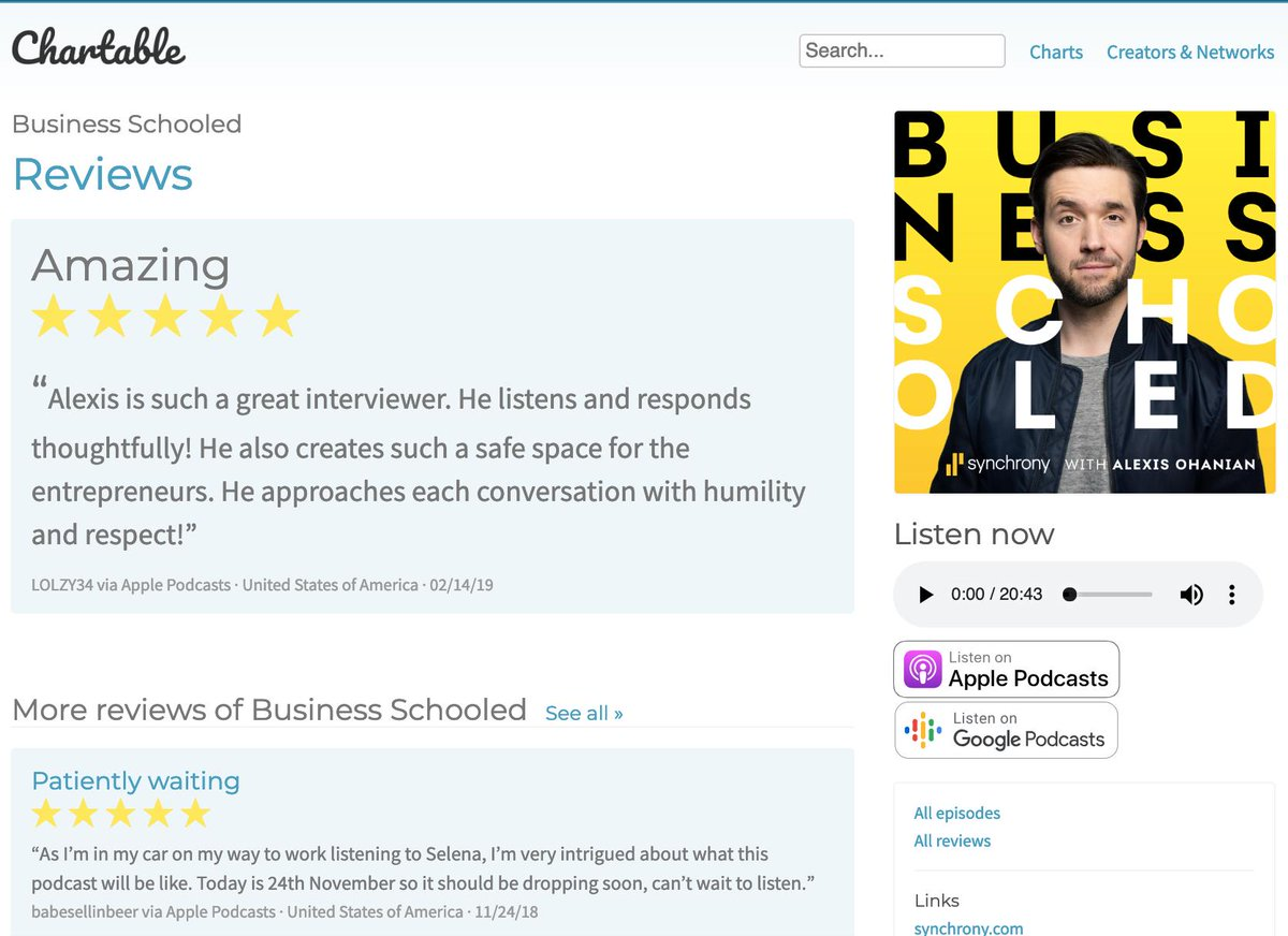 I'm borderline obsessed with all the #BusinessSchooled analytics from Chartable. Dropped the entire first season at once and even though it's been out for months it keeps popping back up in the top 100 Business Podcasts.  Wish we'd had this for Upvoted (Reddit podcast).