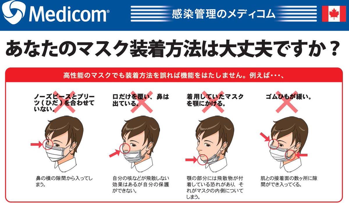 の 付け方 紐 マスク