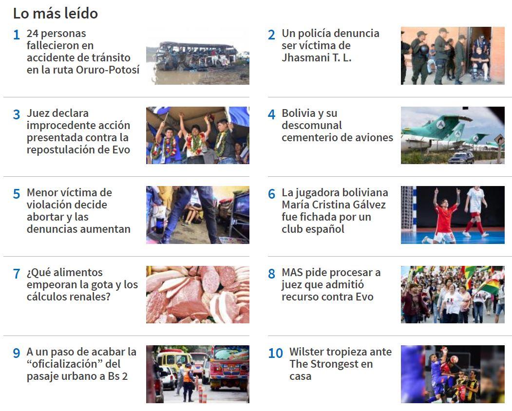 ¡Gracias por seguirnos!🙂  Va cerrando una jornada intensa de noticias que marcaron la agenda en Bolivia y el mundo. Te dejamos el ranking de las 10 notas más leídas de hoy en Los Tiempos.  Síguenos acompañando desde donde estés.