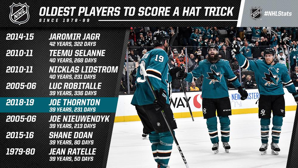 NHL Public Relations's photo on joe thornton