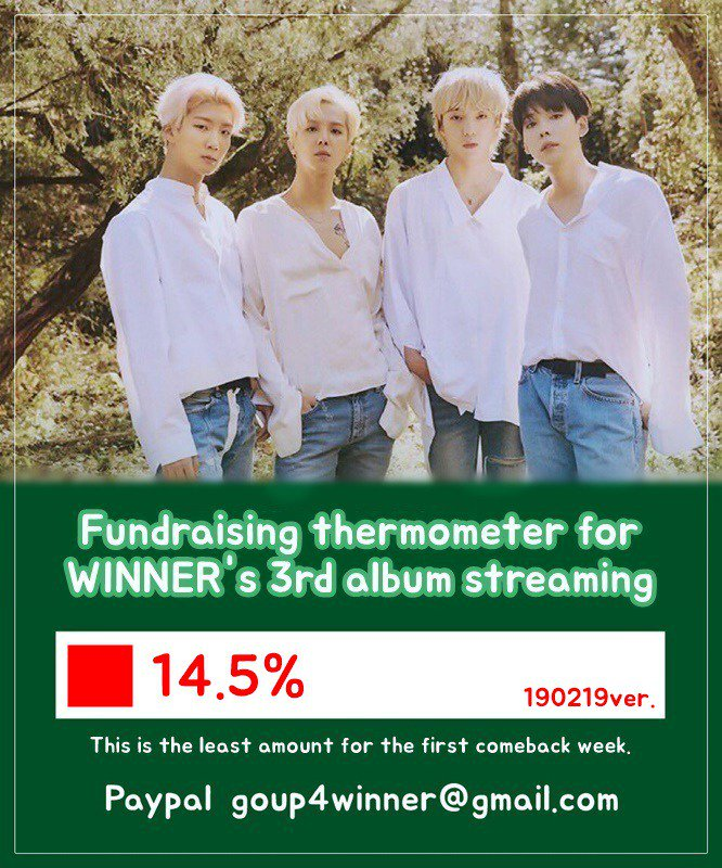 [RT Plz] Feb 19th Fundraise Thermometer Update! It's slowly getting hotter n hotter🔥We're starting to see signs of CB! ICs Fighting! 💪🏻😍