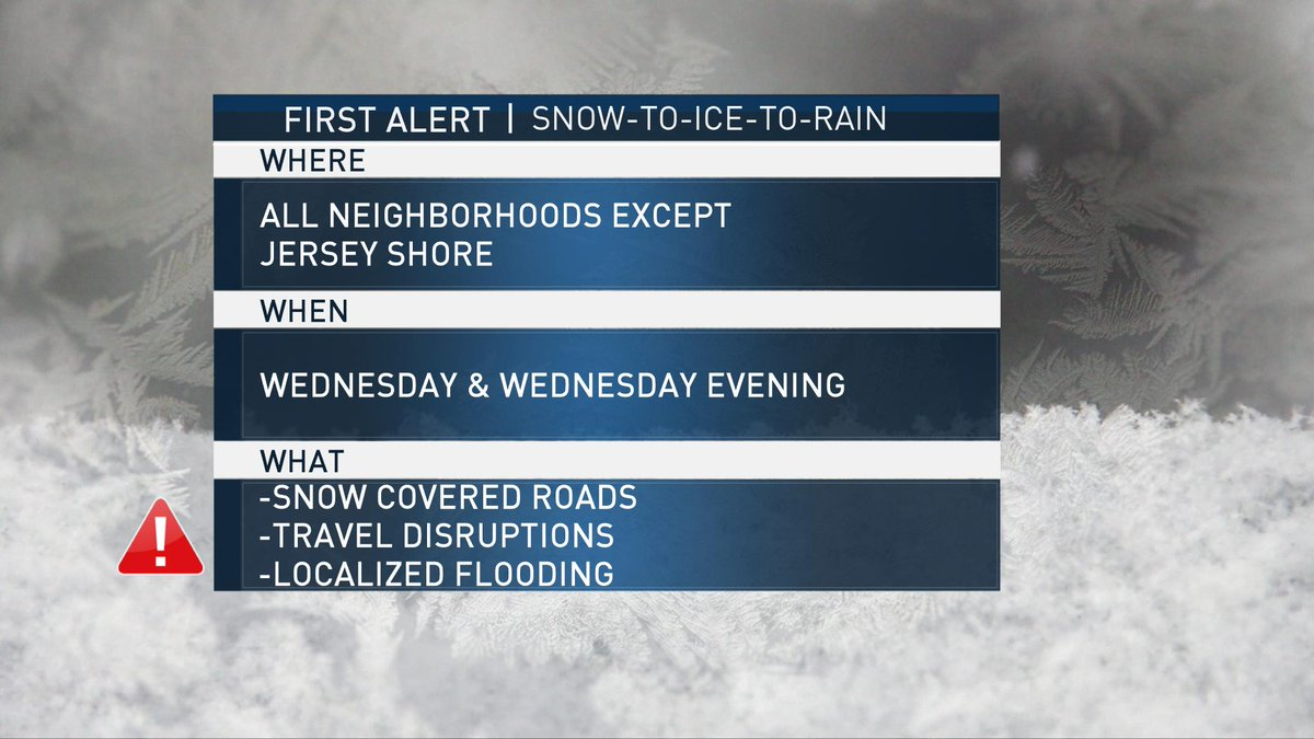 #Philadelphia #WinterStormWednesday Yep #FirstAlert more snow, ice, rain and slop 🌨️ #MessyCommute #SchoolClosings forecast models show several inches snow & chance of ice 🥶 Join me at 11PM tonight @nbc10 @NBCPhiladelphia new information #timing #totals your neighborhood