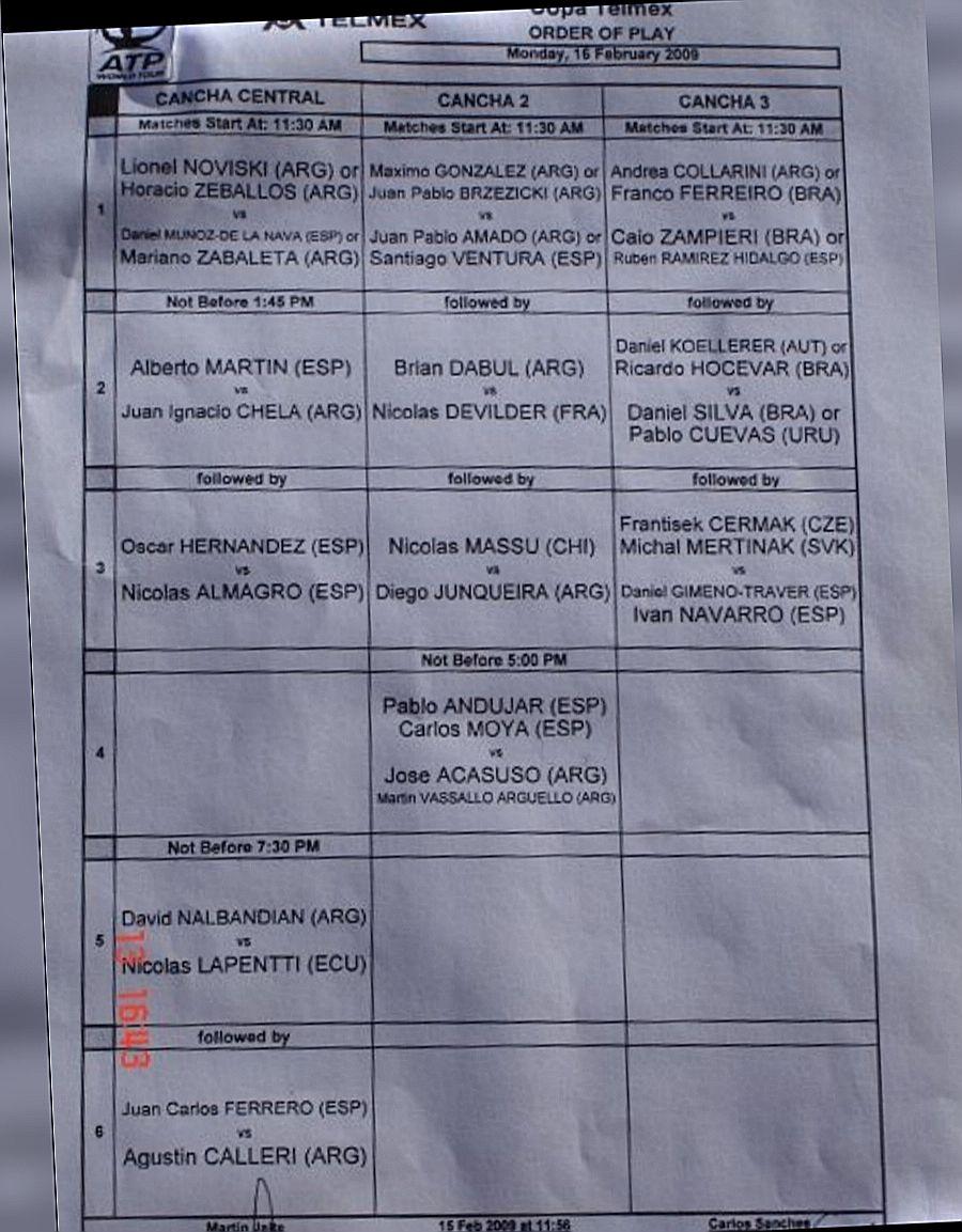 #TBT 🔙 El orden de juego del #ATPBuenosAires diez años atrás