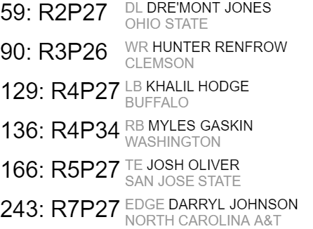 @ConnorNFLDraft for the #DallasCowboys