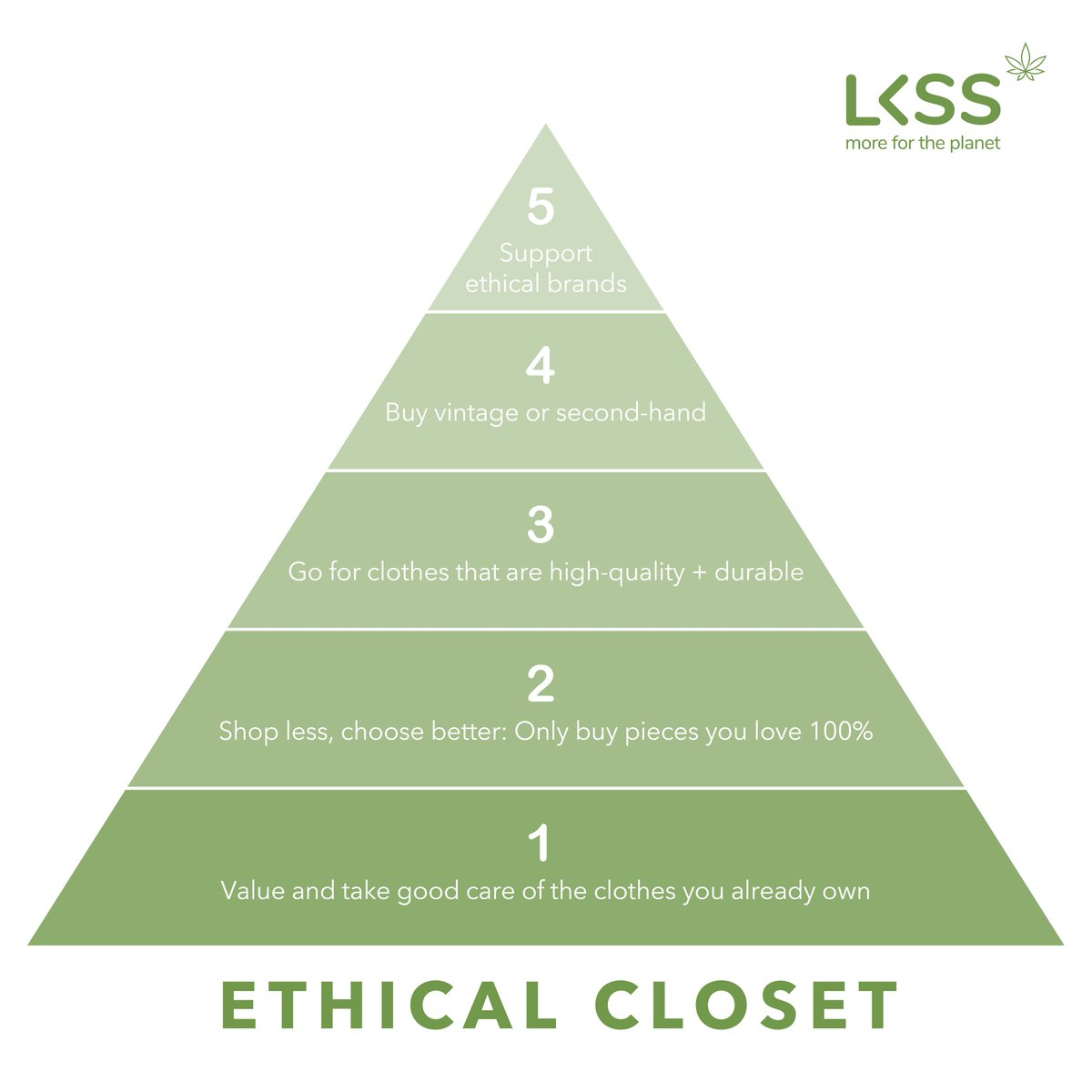 Here are 5 ways you can stop contributing to the negative social and environment effects of the fashion industry. Every little helps.  #TuesdayThoughts #SustainableFashion #GoGreen #Environment