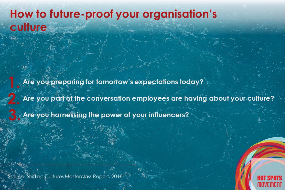 90% of employees believe that organisational #culture is more important than compensation. Given its importance, here are 3 ways you can future-proof your culture. Find out more here: https://www.hotspotsmovement.com/shifting-cultures.html…