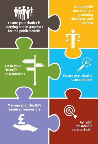 Charity Commission's photo on #charitytuesday