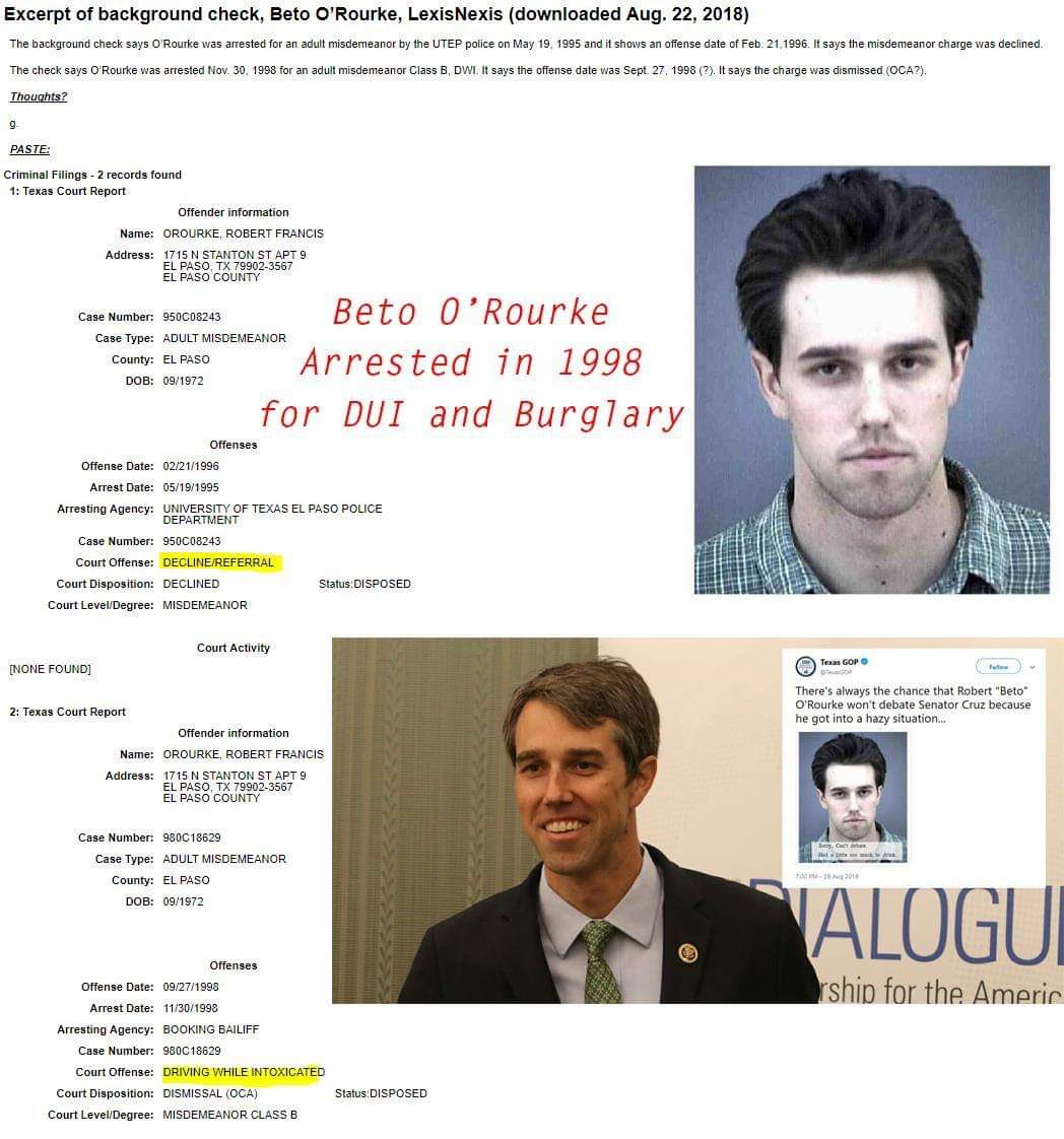 Election Rigging ,  Hypocricy, Harboring  Spies, Covert Racism, Double Standard, Inciting Hate= (#SmollettHoax) &amp; divisiveness, Fake News, TREASON, Wars,  DEFINES DEMONRATS.  @BetoORourke took bribe  from El Chapo 2keep Borders Open 2Ease Trafficking &amp; opoids in 2USA? #WWG1WGA<br>http://pic.twitter.com/uahMvHVf0R