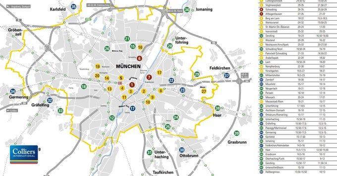 München ist an der Côte d'Azur<br><br>Als Partner der Stadt #München veröffentlichen wir zur #mipim2019 in Cannes den Bericht zum Gewerbeimmobilienmarkt der bayrischen Landeshauptstadt – alle Zahlen Daten und Fakten gibt&rsquo;s hier: <br>#Research @MUNICH_AT_MIPIM t.co/099xiTzPFm