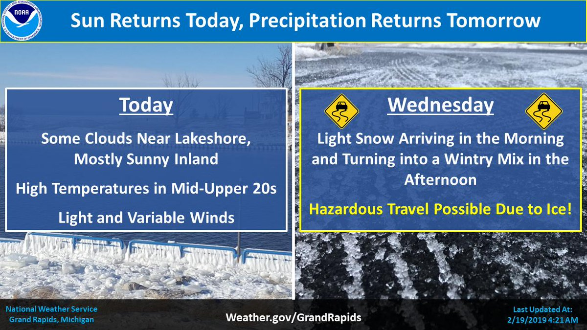 Similar conditions today as what was seen yesterday, but for Wednesday that will not be the case. Light snow will arrive Wednesday AM and turn into a light wintry mix in the PM. This system may lead to hazardous travel conditions, so stay updated with the forecast today!  #miwx
