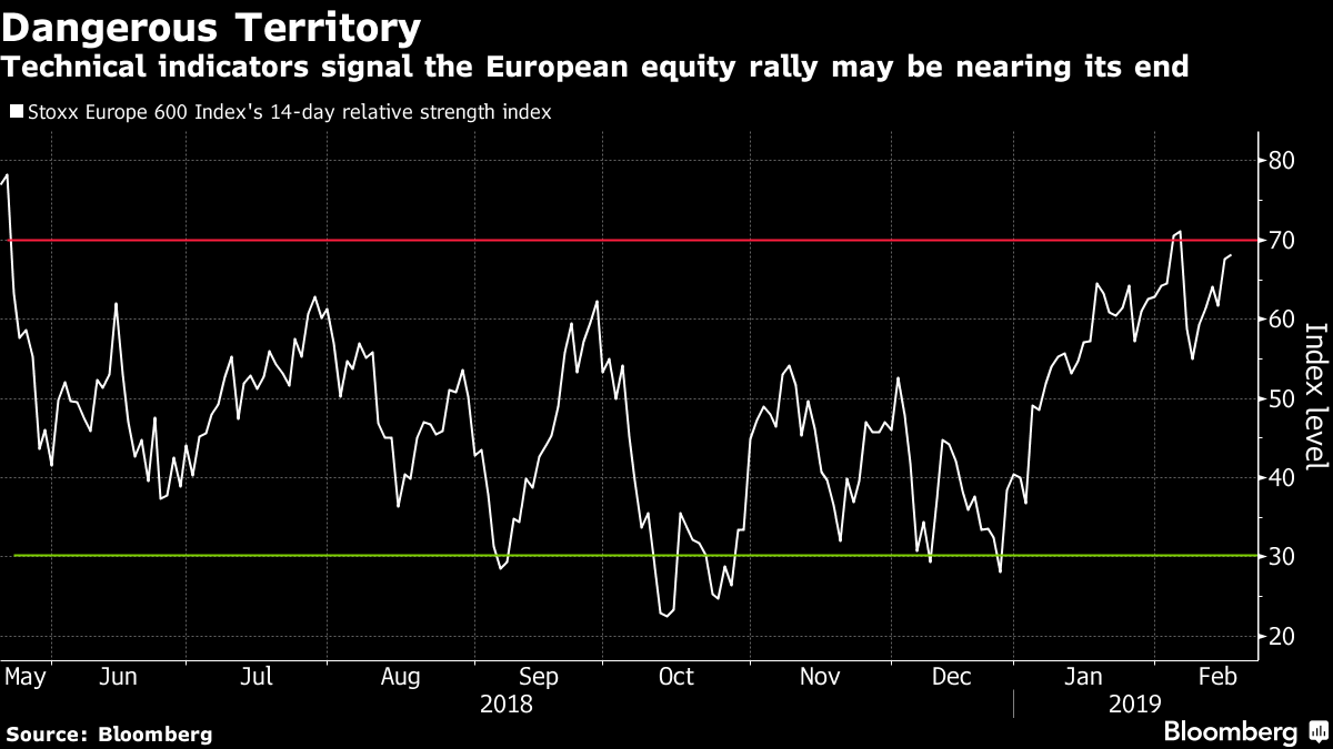 A $1 trillion rally in European stocks looks to be in danger https://t.co/LP6fdNIred