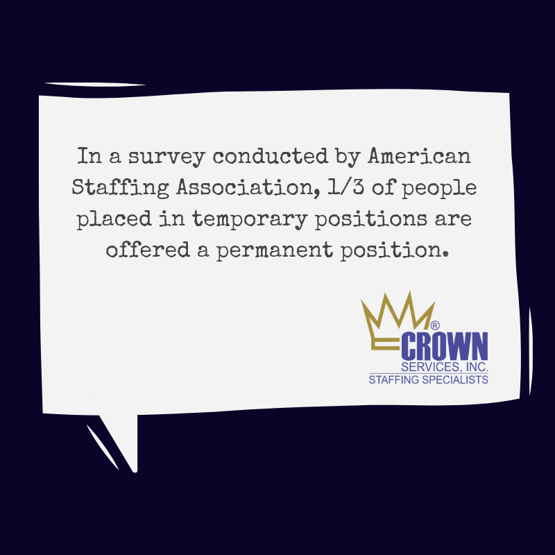 Interesting statistic! #Jobs #JobOpenings #JobSearch