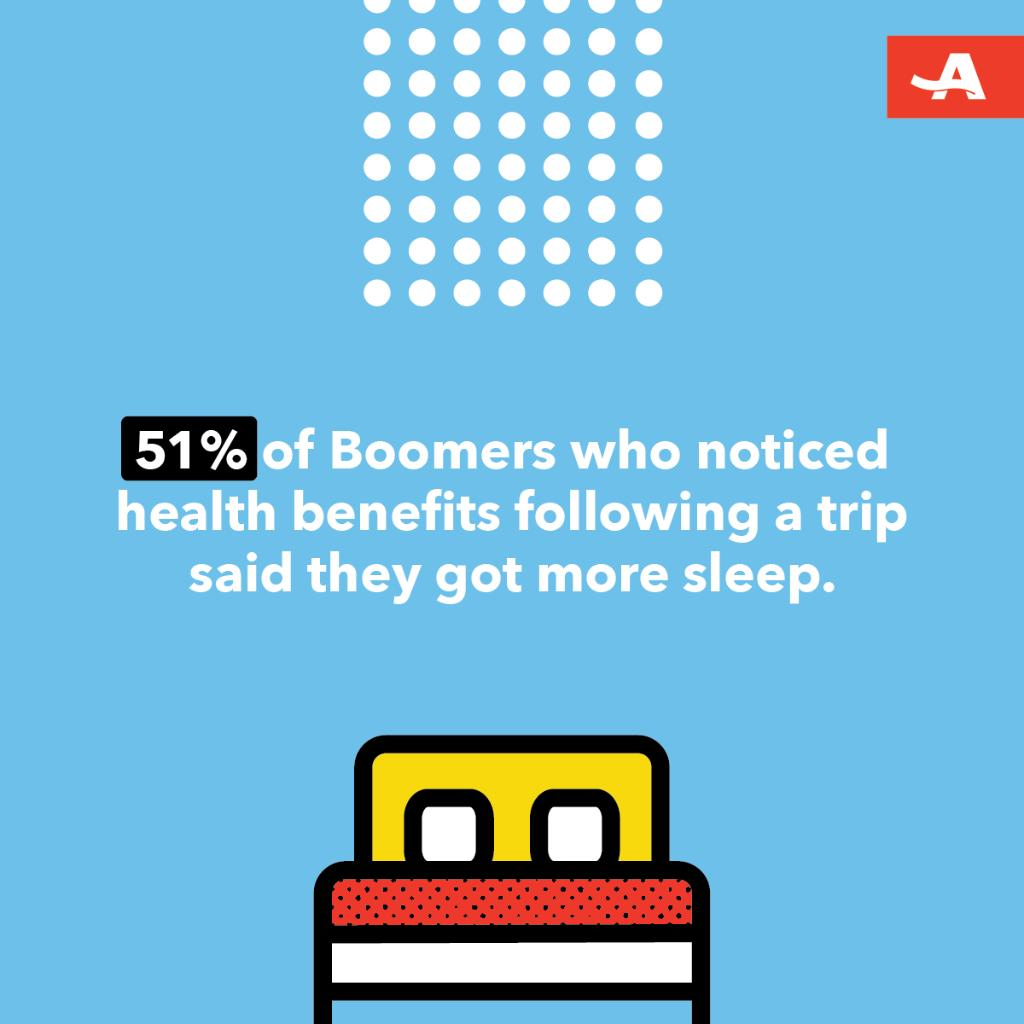 What health benefits have you noticed after traveling? 😴😴