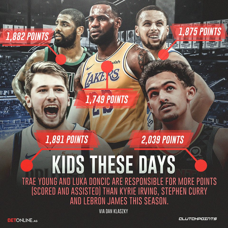 Luka Doncic and Trae Young have been creating for their teams at a level Kyrie Irving, LeBron James and Stephen Curry have to respect. #Mavs #Hawks<br>http://pic.twitter.com/CDwL9E3PxU