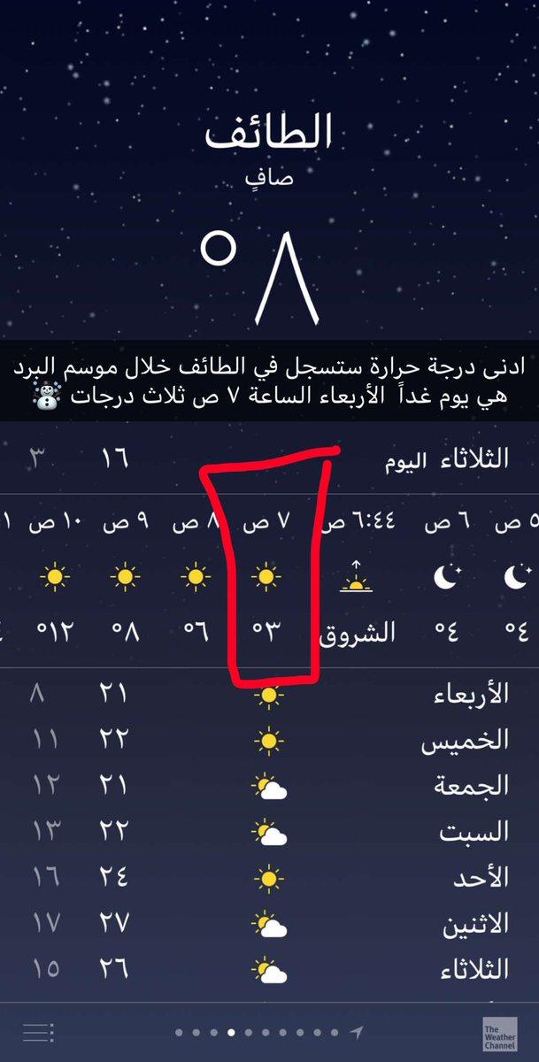 درجة الحرارة الان / د زياد الجهني On Twitter Ø ...