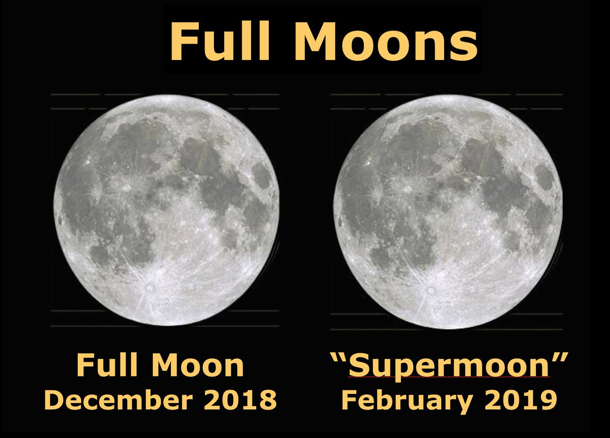 """If anyone cares about objective reality, compare the size of the non-super Full Moon back in December with tonight's """"Supermoon""""."""