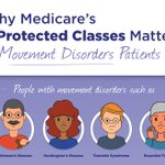Image for the Tweet beginning: A new infographic from @movedisorders