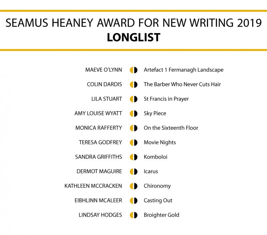 Heaney Award longlist is out from CAP, well done to everyone listed!