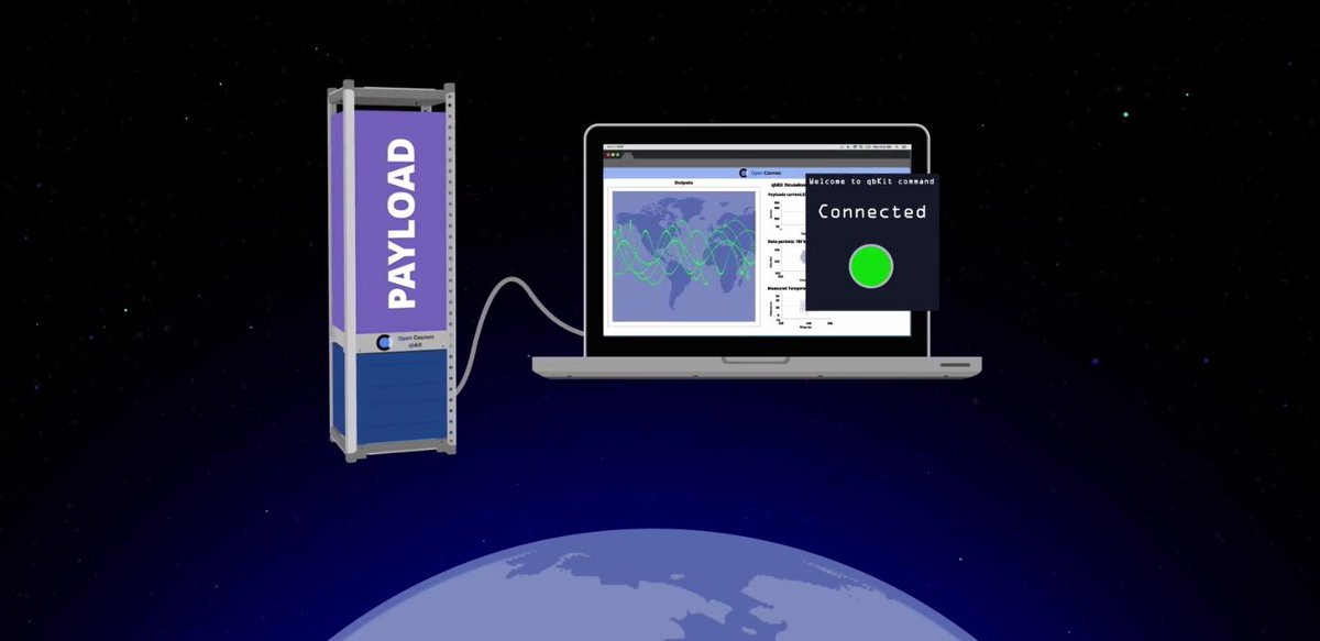 Developed under our ARTES Pioneer Programme, using an innovative combination of a plug-and-play test platform and software, UK-based SME @Open_Cosmos is slashing the time it takes for space missions to be designed and qualified for launch. Read more:  https://t.co/Wuy3XdfsOj