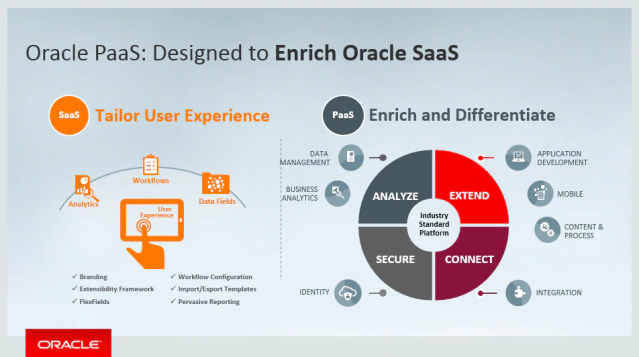 #PaaS @OraclePaaS is purpose designed to enrich #SaaS Learn how to maximise this design &amp; tailor user experiences with FREE, hands-on, in-class training across EMEA. Click here to learn more &amp; register: #emeapartners @OracleDevs @Oracleemeaps @fjtorres  http:// bit.ly/2BT3pdZ  &nbsp;  <br>http://pic.twitter.com/0yJo9EZfpa