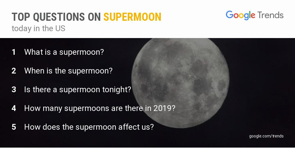 'How does the supermoon affect us?' and more top questions on the #supermoon