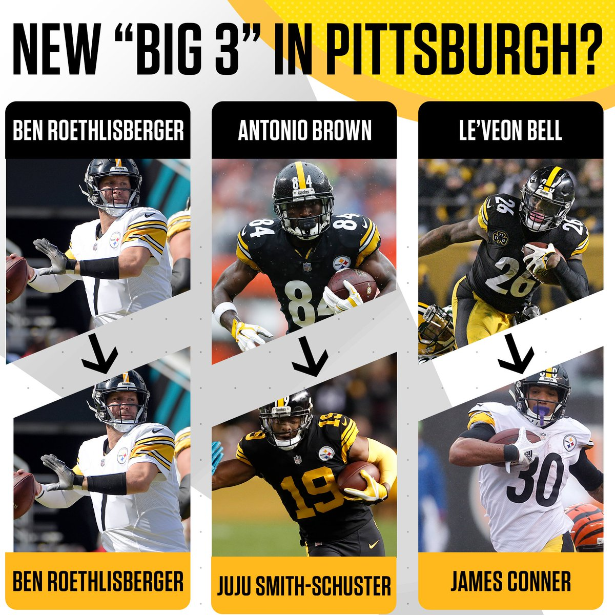 0bc3d6f47fe Antonio Brown s trade demand signals the end of an era - and the beginning  of another