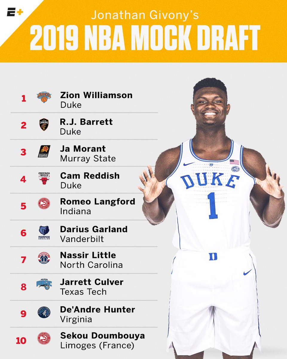 Espn On Twitter Zion To The Knicks Draftexpress Has