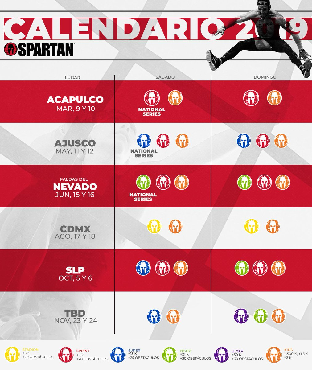 Carreras De Obstaculos Calendario.Spartan Mexico On Twitter La Fecha Para El Trifecta