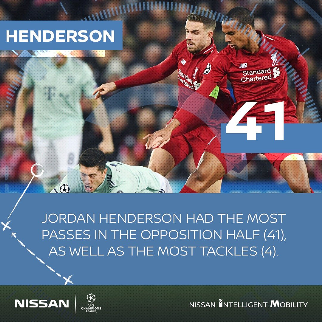 Ever so reliable in possession, Jordan Henderson put the brakes on many FC Bayern Munich counter-attacks. Crucial ❌  #UCL #InnovateYourGame🧠⚽