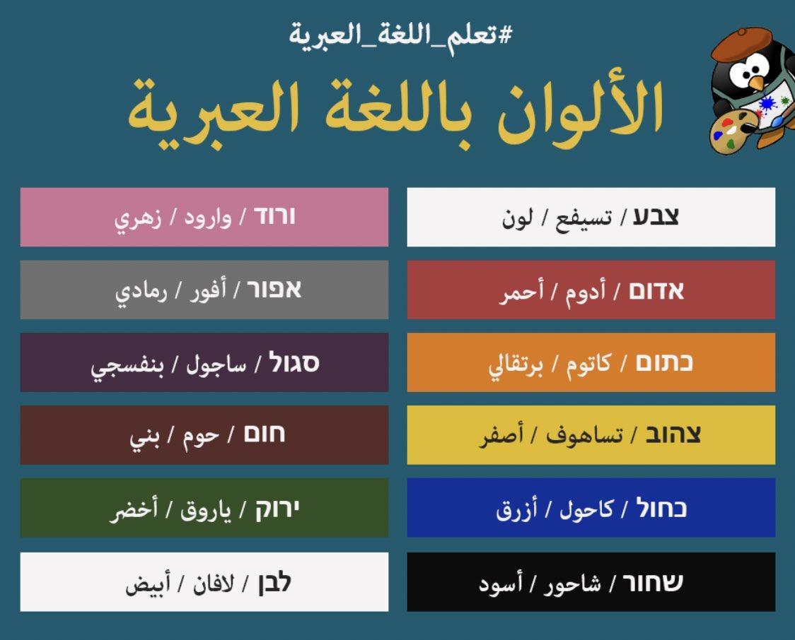صباح الالوان الجميلة والطاقة الايجابية – تعلم اسماء الالوان المختلفة باللغة العبرية …