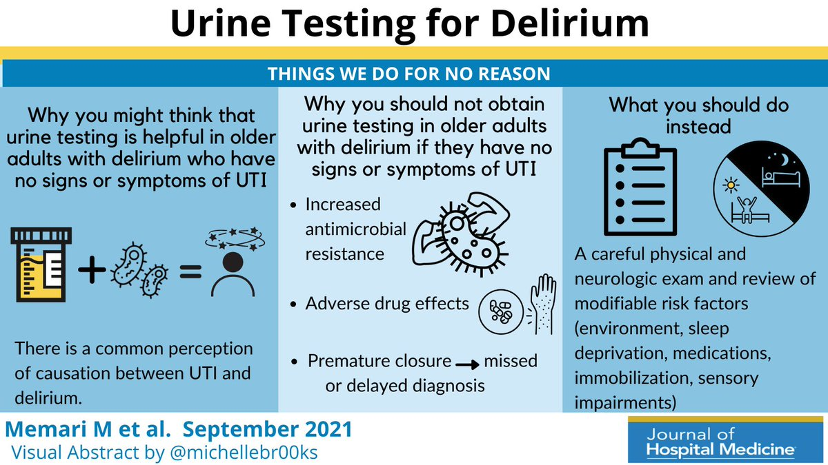 Things We Do for No Reason: Obtaining urine testing in older adults with delirium without signs or symptoms of urinary tract infection @ORourkeJr @MMemari88 @MariAleMendozaD @DoctorBhav @SocietyGIM @HopkinsMedicine @umiamimedicine bit.ly/2YHi0Yd