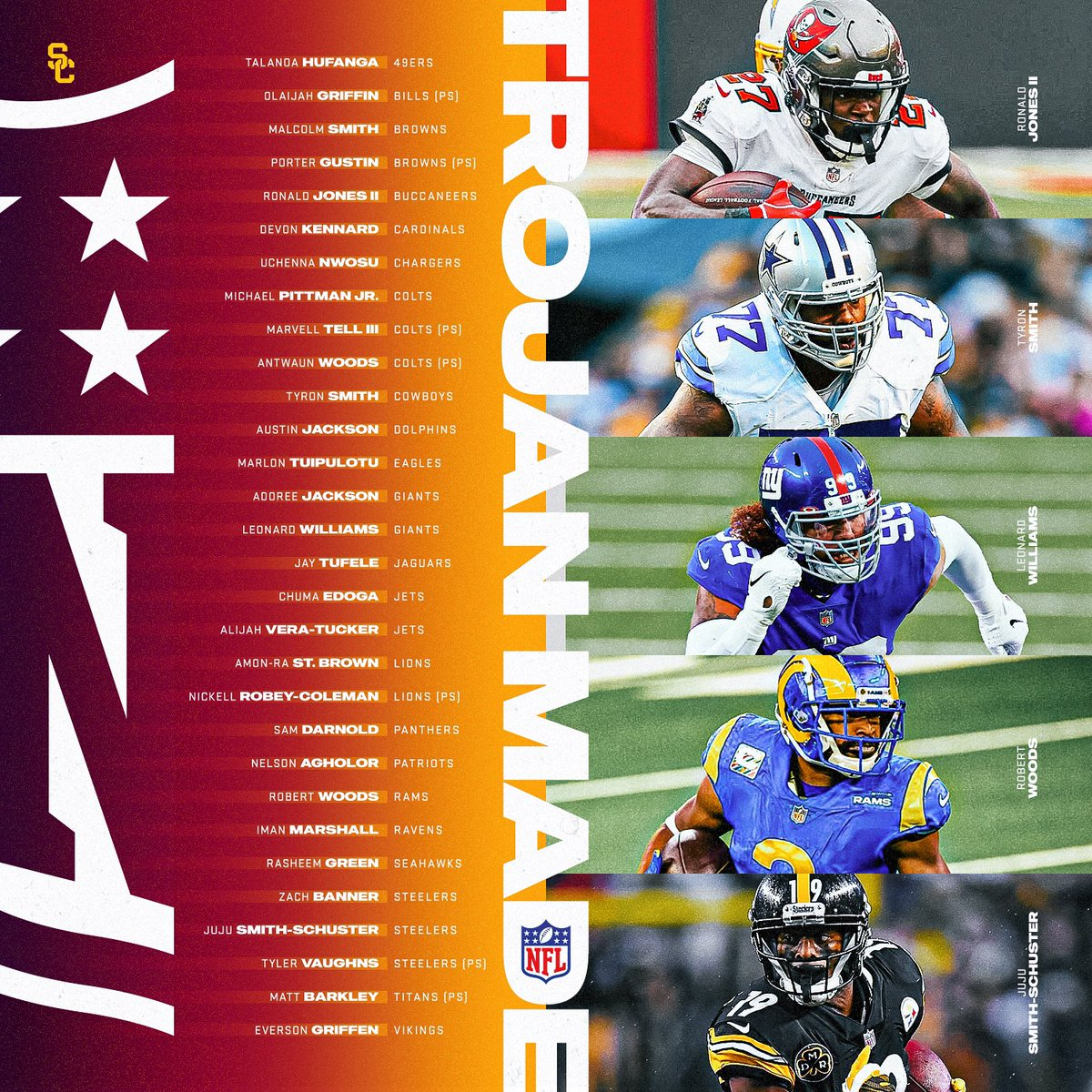 Good luck to all of our Trojans this @NFL season!  #TrojanMade⚔️
