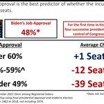Image for the Tweet beginning: Can Biden make it five