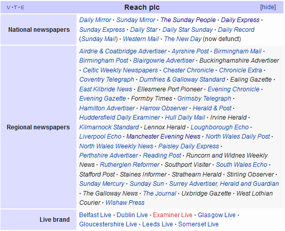 Wonder why so many newspapers pushing the jabs and the government agenda? Look at Reach plc, for example - used to be called Trinity Mirror - see all the national and regional papers they own and news websites.