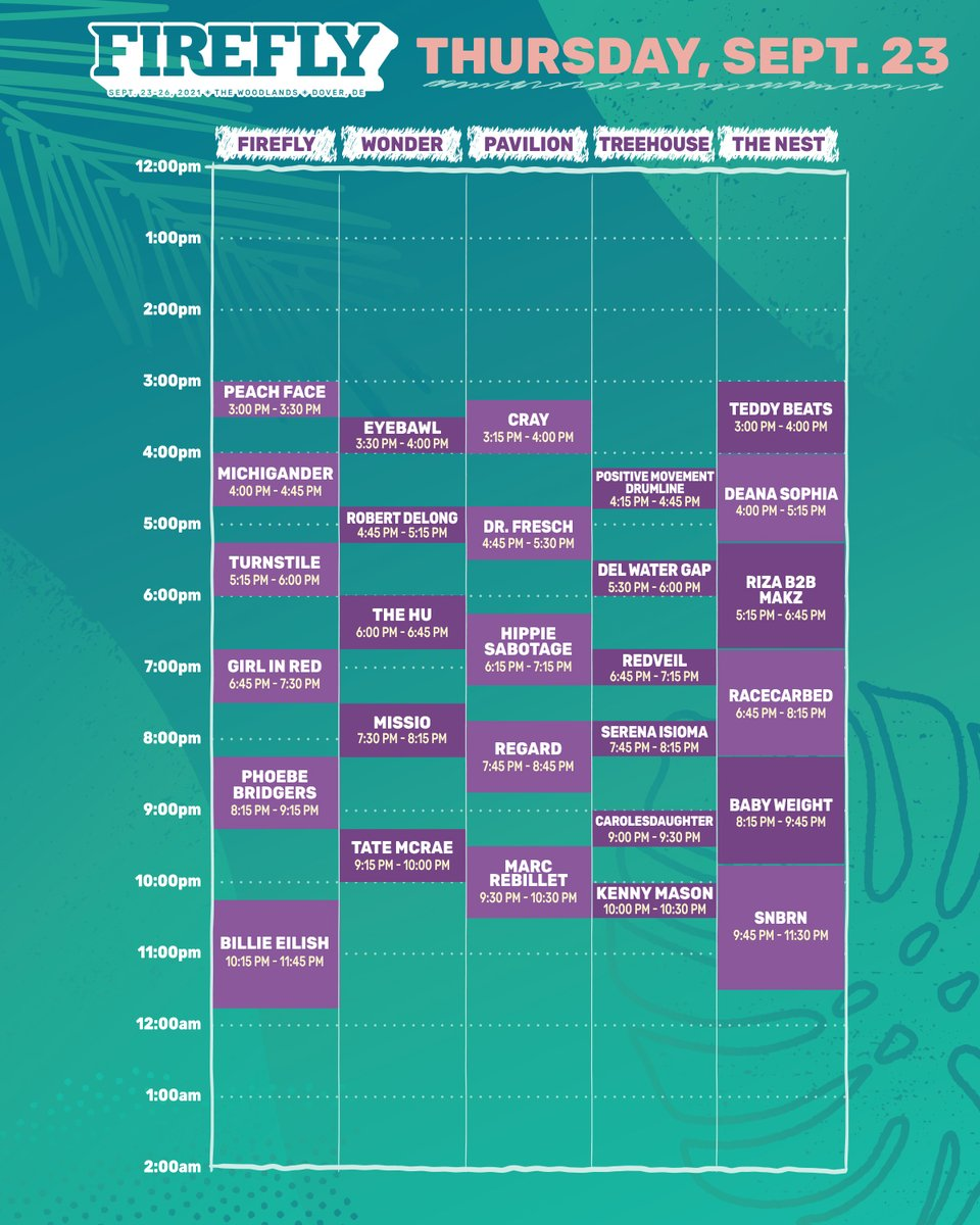 Firefly Music Festival schedule